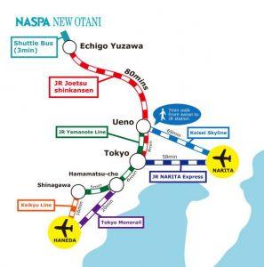 Naspa access